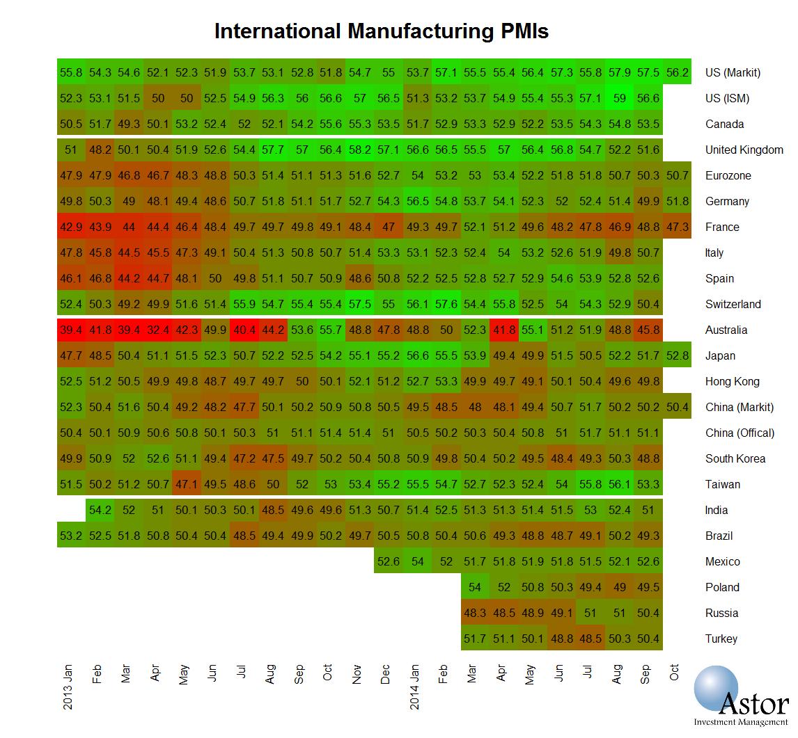 pmi.heatmap-2014-10-23.b